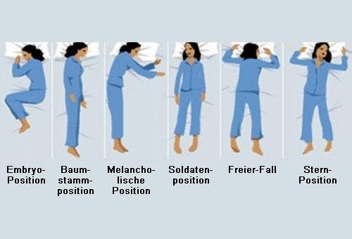 Schlafpositionen Und Ihre Bedeutung Besser Gesund Leben