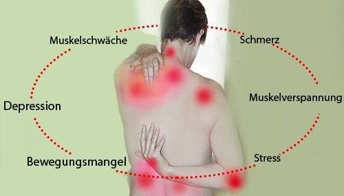 Den Körper bei Fibromyalgie auf natürliche Weise pflegen