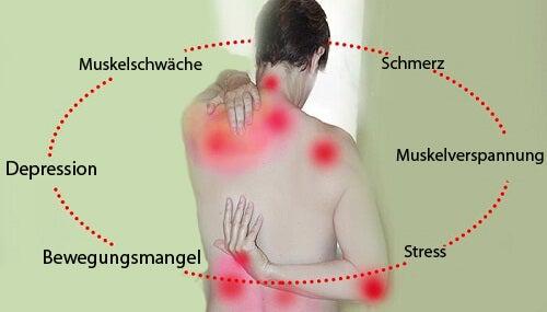 Wie man Fibromyalgie auf natürliche Weise behandeln kann