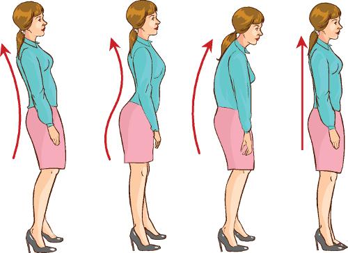Gesundheitliche Auswirkungen einer schlechten Körperhaltung