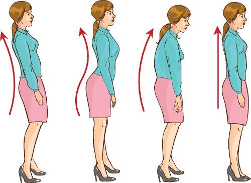 Gesundheitliche-Auswirkungen-einer-schlechten-Körperhaltung