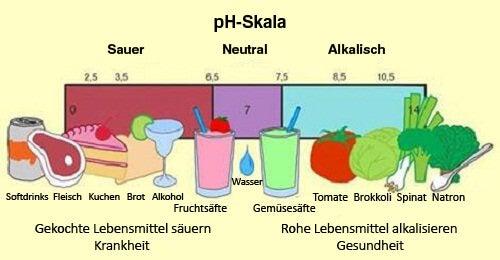 alkalisches Wasser
