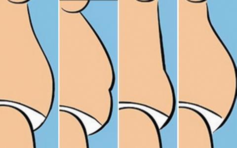 Welcher Bauch-Typ bin ich?