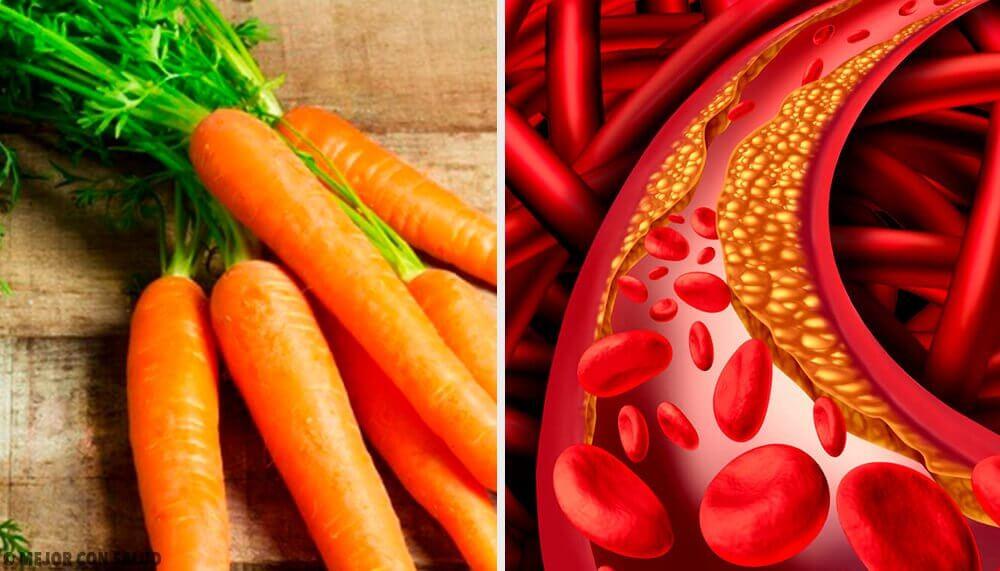 Natürliche und einfache Methoden zur Regulierung des Cholesterinspiegels