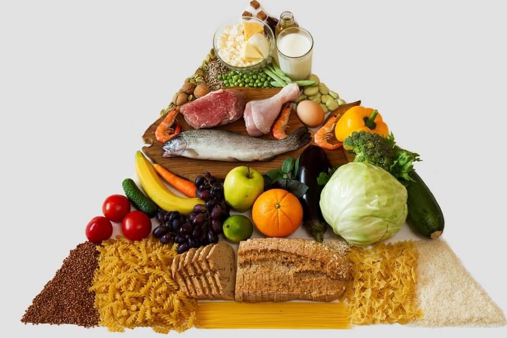 Entdecke die neue Lebensmittelpyramide für gesunde Ernährung