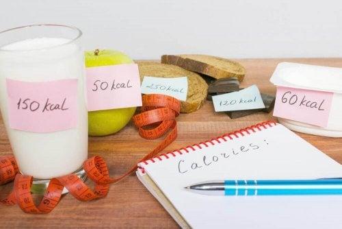 Alles was du über die tägliche Kalorienaufnahme wissen musst
