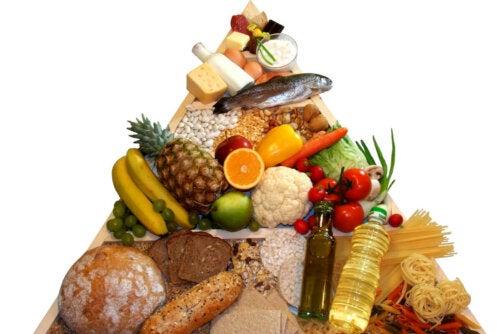 Welche Lebensmittelgruppen gibt es?