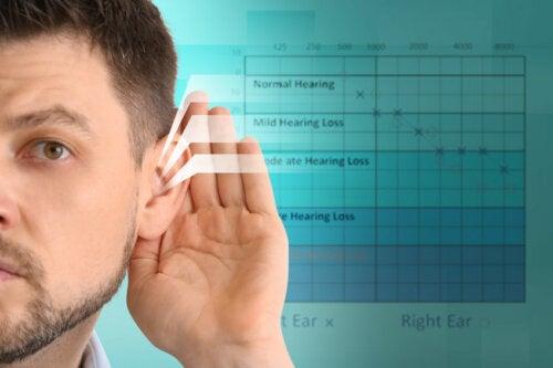 Wann muss ich einen Hörtest machen?